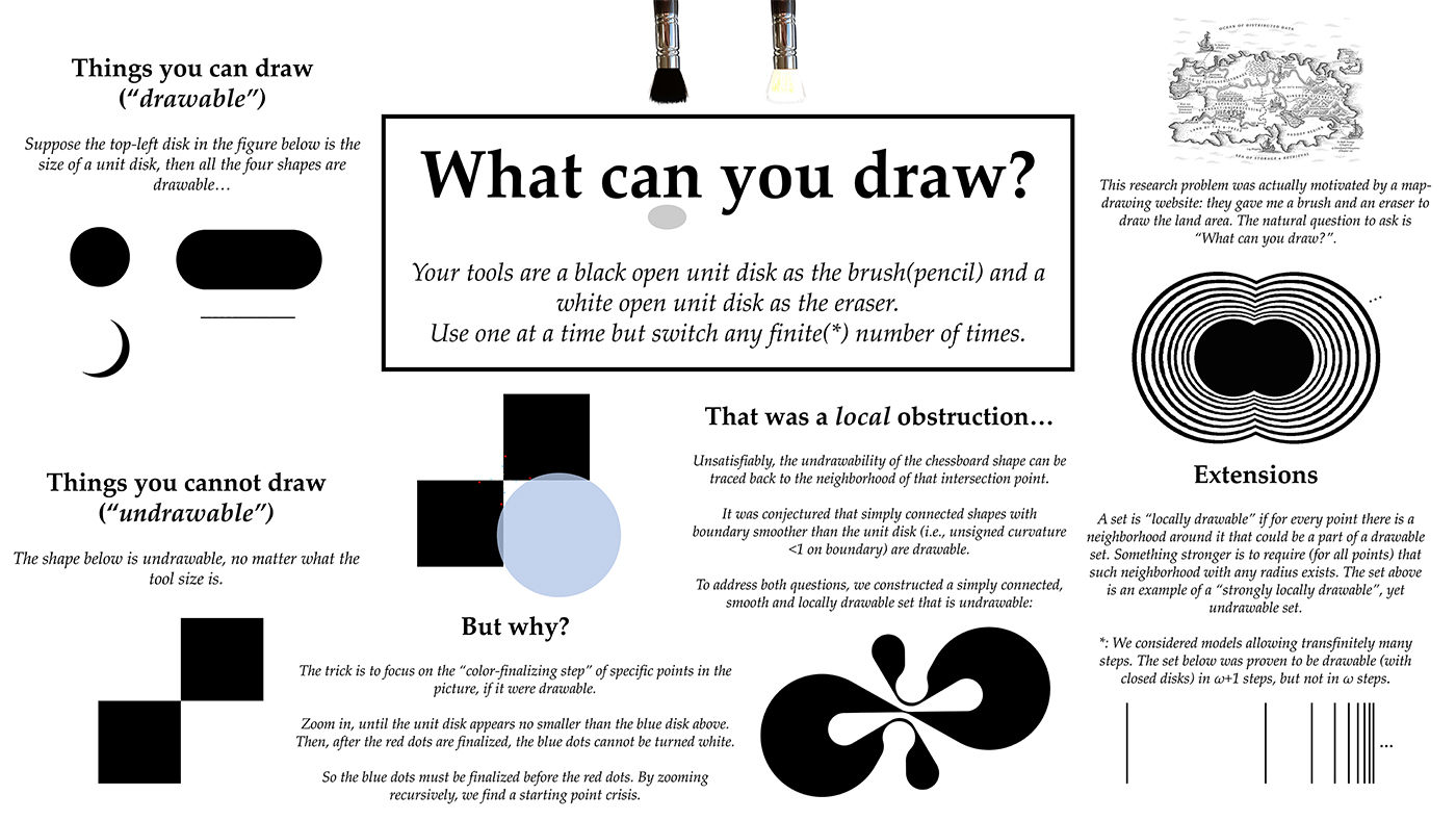 Math Poster: What can you draw?